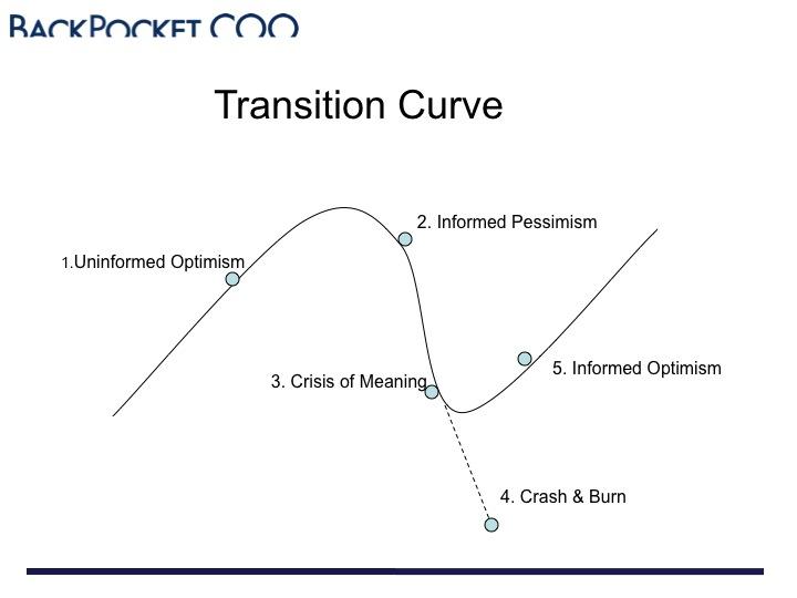 transition-curve-slide1